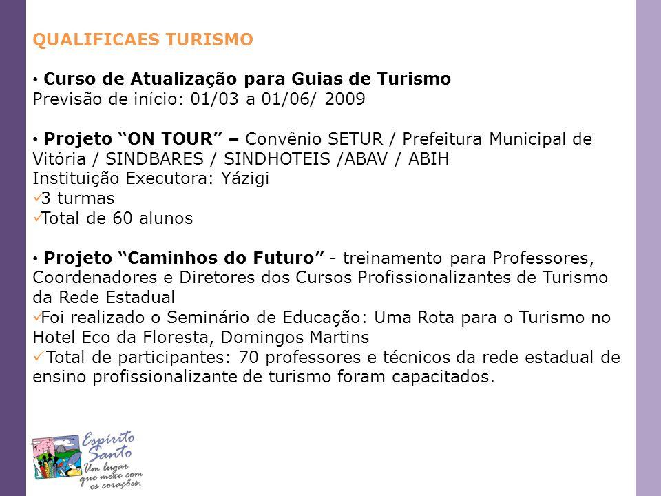QUALIFICAES TURISMO Curso de Atualização para Guias de Turismo. Previsão de início: 01/03 a 01/06/ 2009.