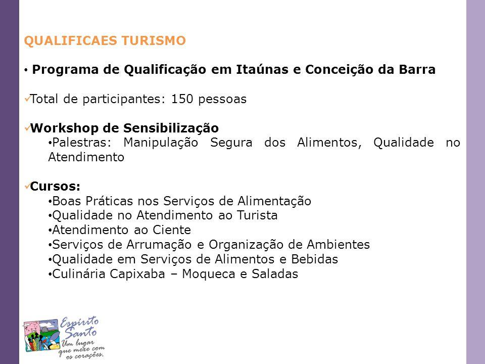 QUALIFICAES TURISMO Programa de Qualificação em Itaúnas e Conceição da Barra. Total de participantes: 150 pessoas.