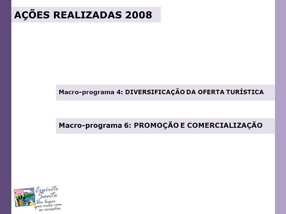 AÇÕES REALIZADAS 2008 Macro-programa 6: PROMOÇÃO E COMERCIALIZAÇÃO