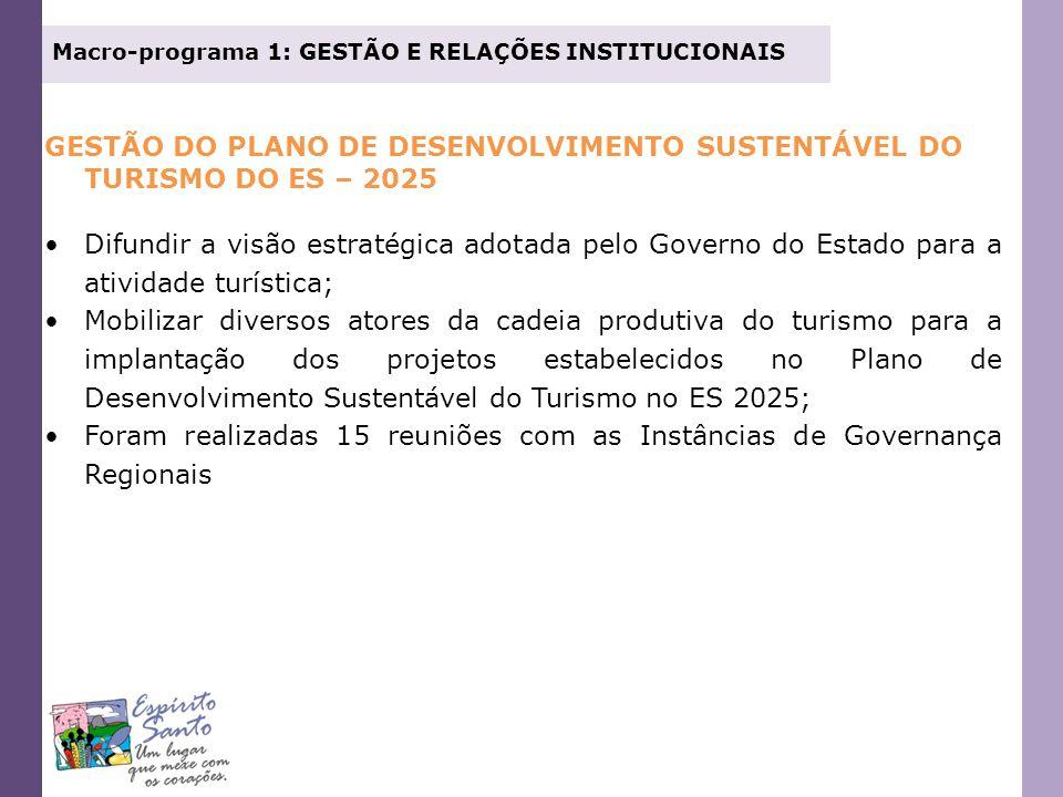 GESTÃO DO PLANO DE DESENVOLVIMENTO SUSTENTÁVEL DO TURISMO DO ES – 2025