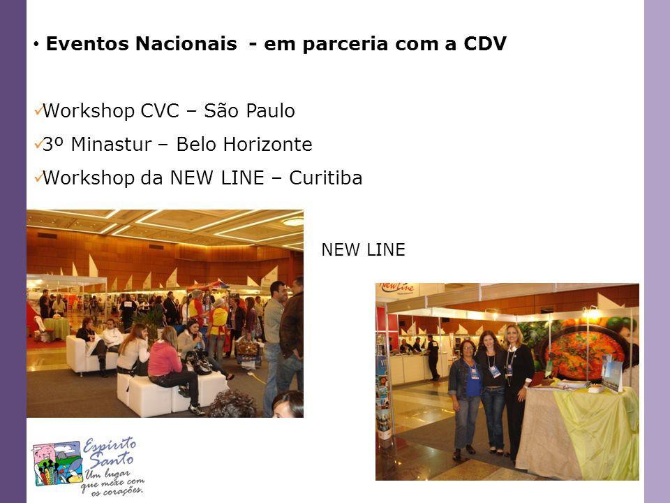 Eventos Nacionais - em parceria com a CDV