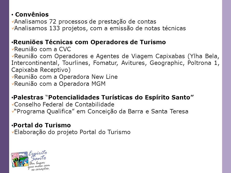 Convênios Analisamos 72 processos de prestação de contas. Analisamos 133 projetos, com a emissão de notas técnicas.