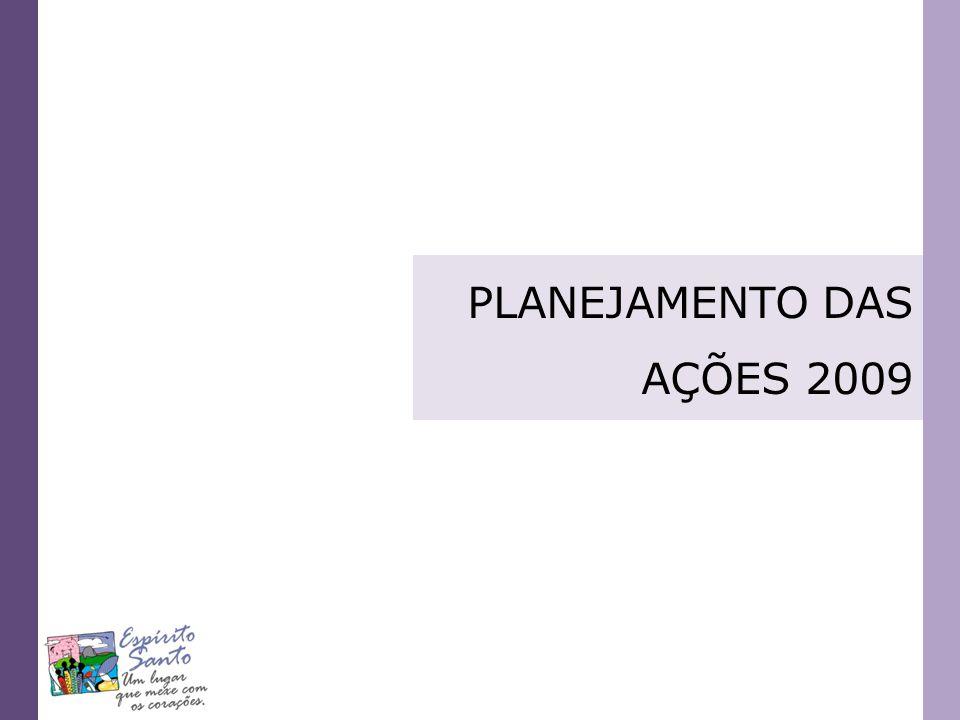 PLANEJAMENTO DAS AÇÕES 2009