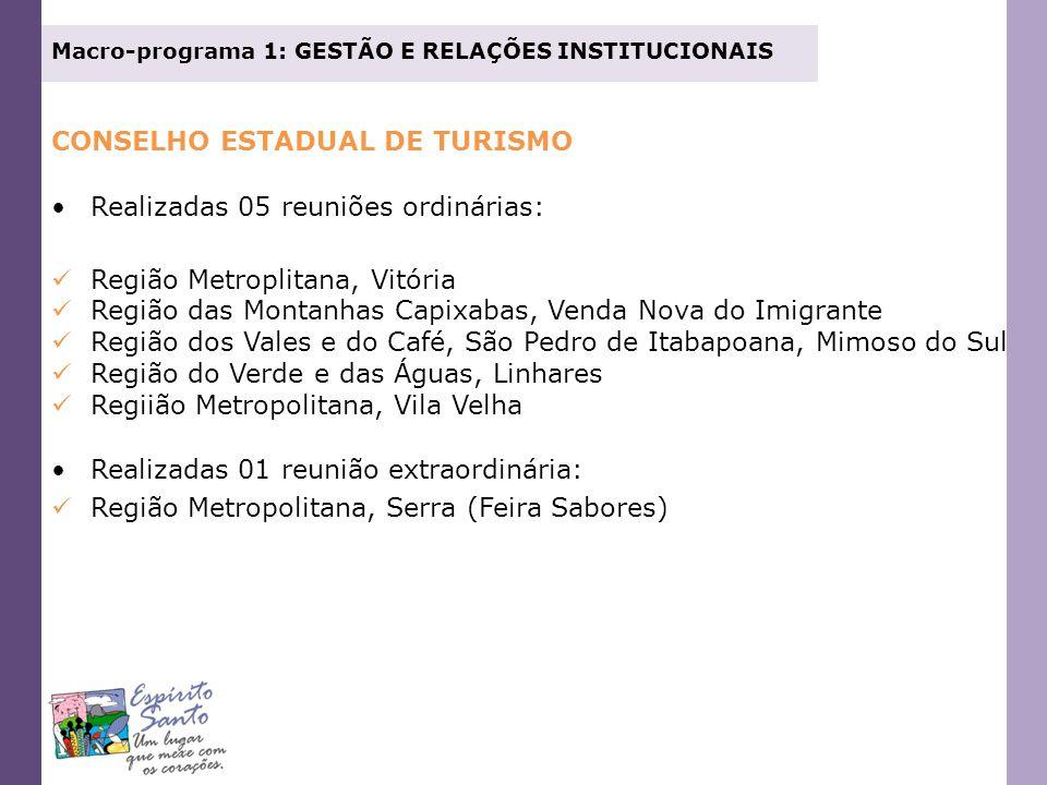 CONSELHO ESTADUAL DE TURISMO Realizadas 05 reuniões ordinárias: