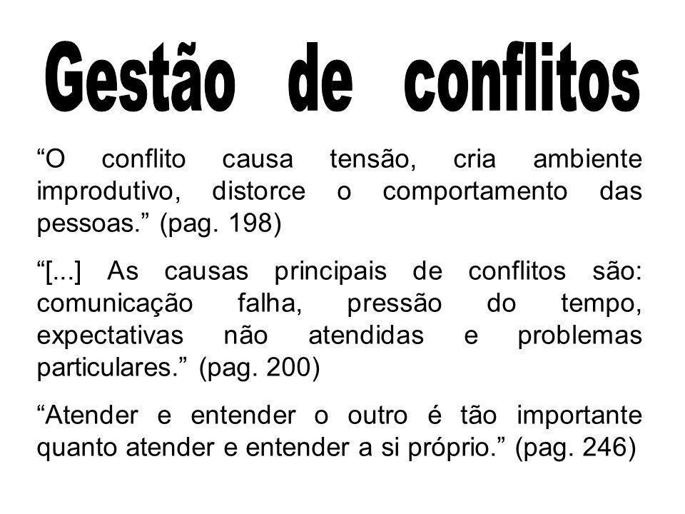 Gestão de conflitos O conflito causa tensão, cria ambiente improdutivo, distorce o comportamento das pessoas. (pag. 198)