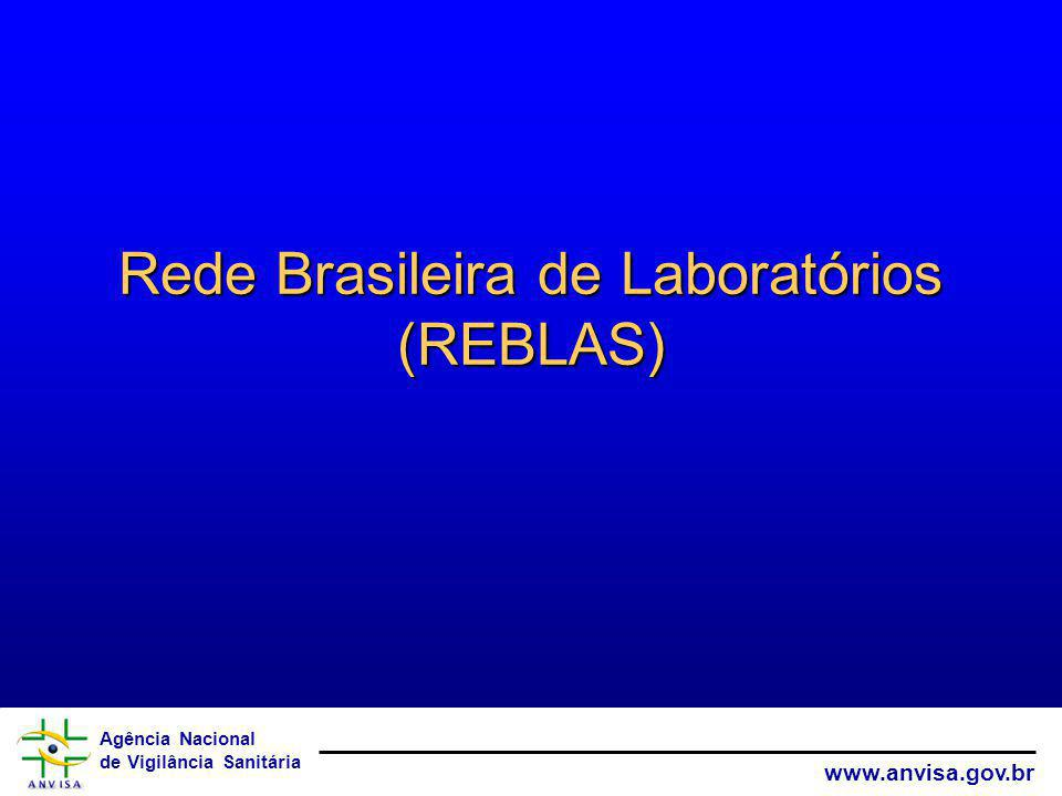 Rede Brasileira de Laboratórios (REBLAS)