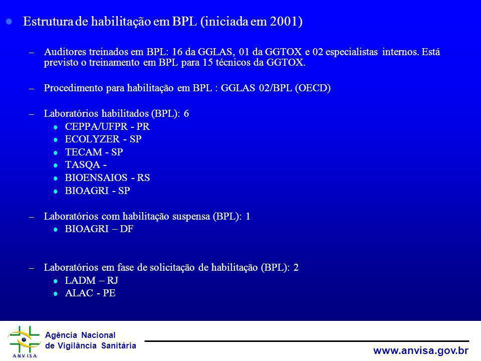 Estrutura de habilitação em BPL (iniciada em 2001)