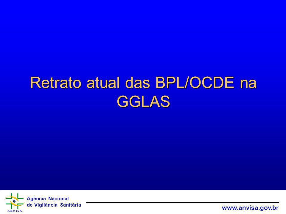 Retrato atual das BPL/OCDE na GGLAS