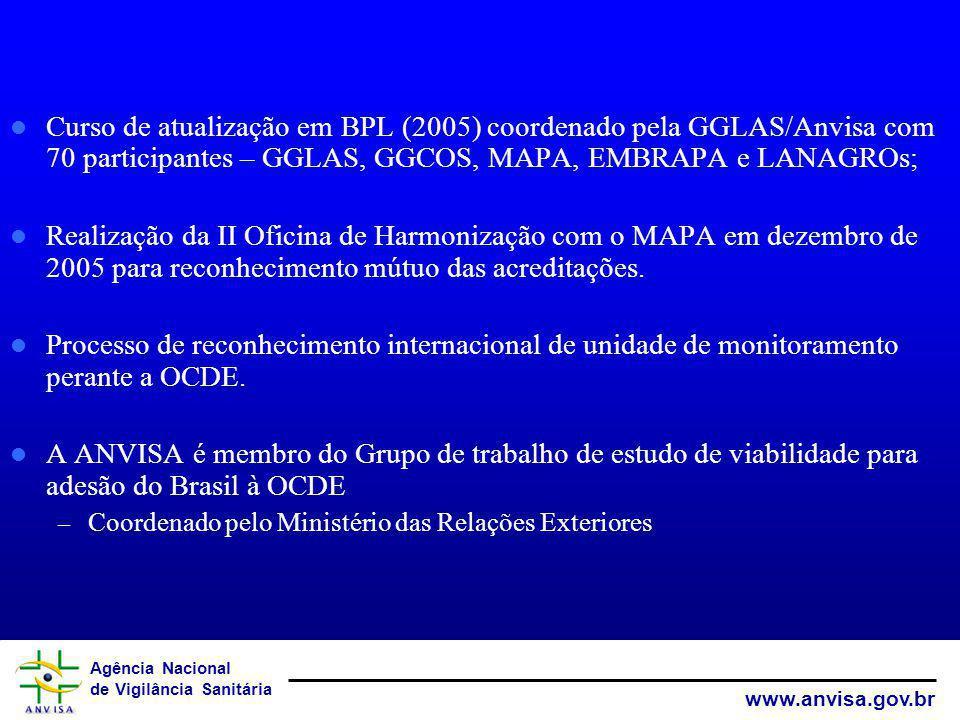 Curso de atualização em BPL (2005) coordenado pela GGLAS/Anvisa com 70 participantes – GGLAS, GGCOS, MAPA, EMBRAPA e LANAGROs;