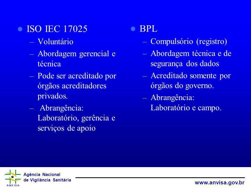 ISO IEC 17025 BPL Voluntário Compulsório (registro)