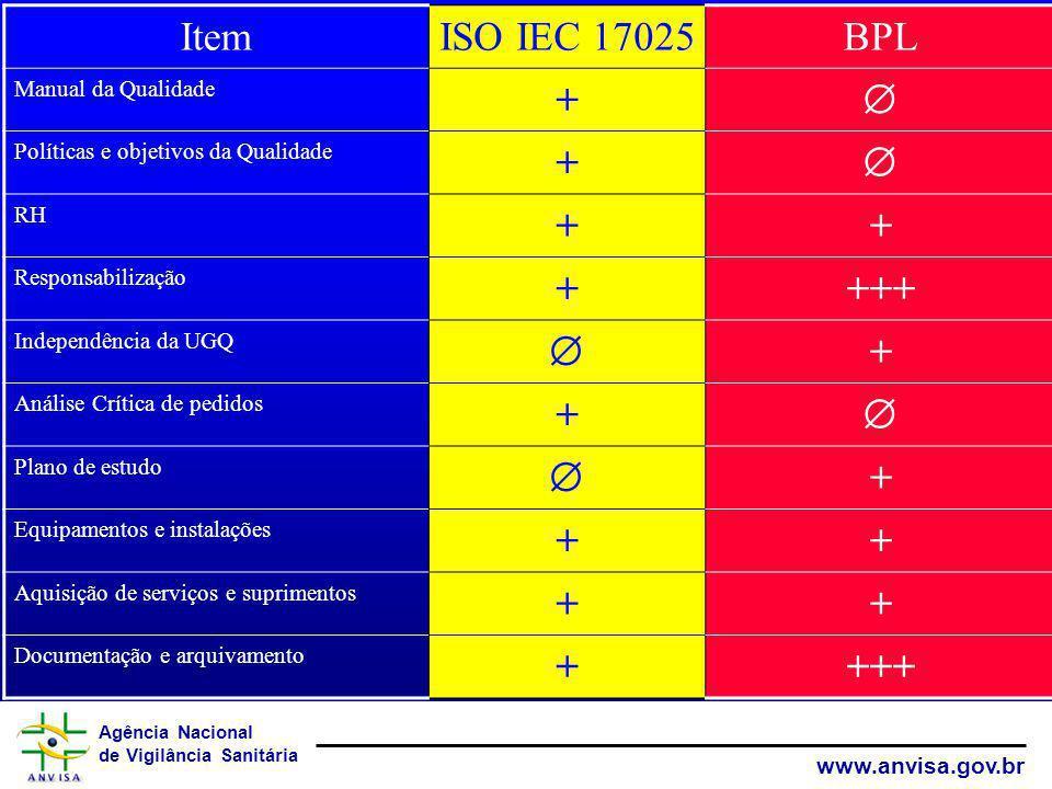Item ISO IEC 17025 BPL +  +++ Manual da Qualidade