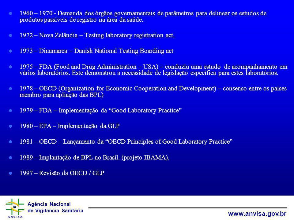 1960 – 1970 - Demanda dos órgãos governamentais de parâmetros para delinear os estudos de produtos passiveis de registro na área da saúde.
