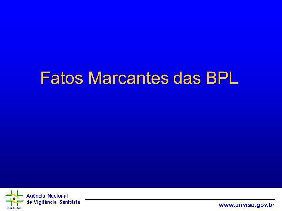 Fatos Marcantes das BPL