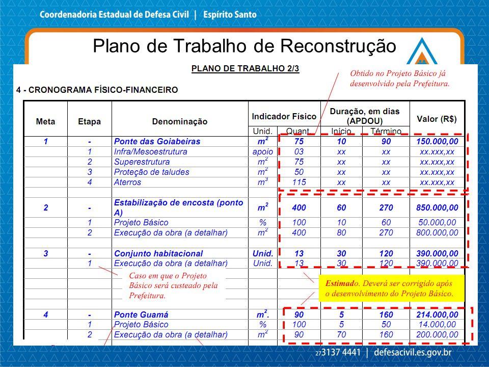 Plano de Trabalho de Reconstrução