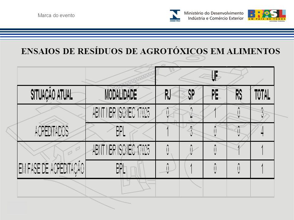 ENSAIOS DE RESÍDUOS DE AGROTÓXICOS EM ALIMENTOS