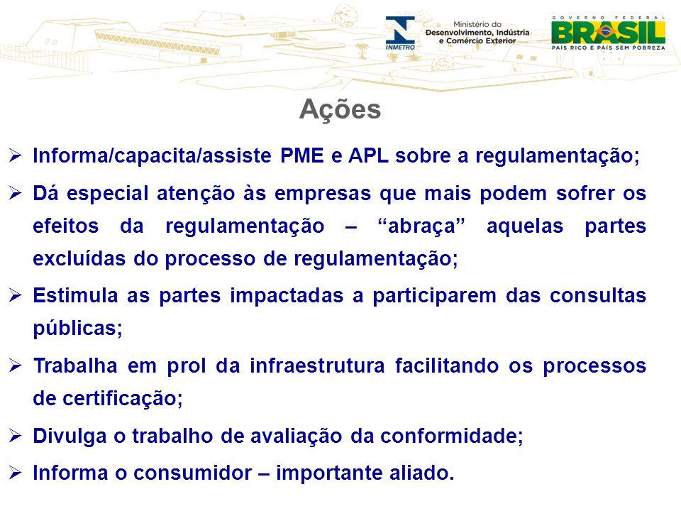Ações Informa/capacita/assiste PME e APL sobre a regulamentação;