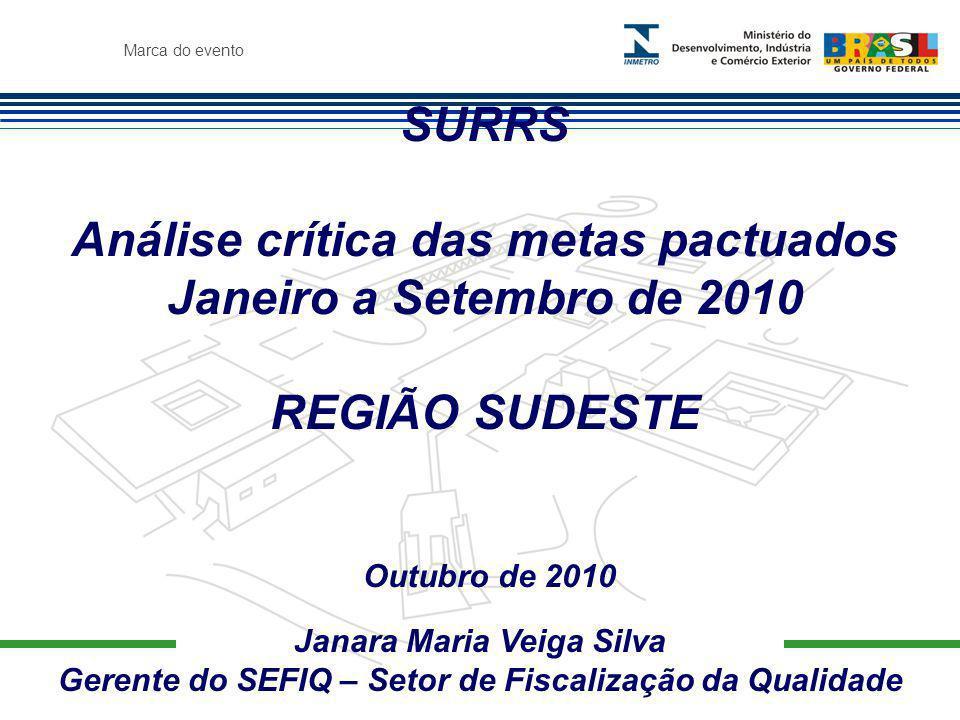 Análise crítica das metas pactuados Janeiro a Setembro de 2010