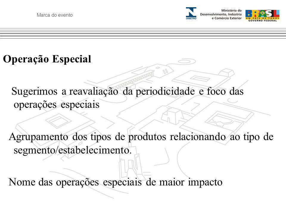 Operação Especial Sugerimos a reavaliação da periodicidade e foco das operações especiais.