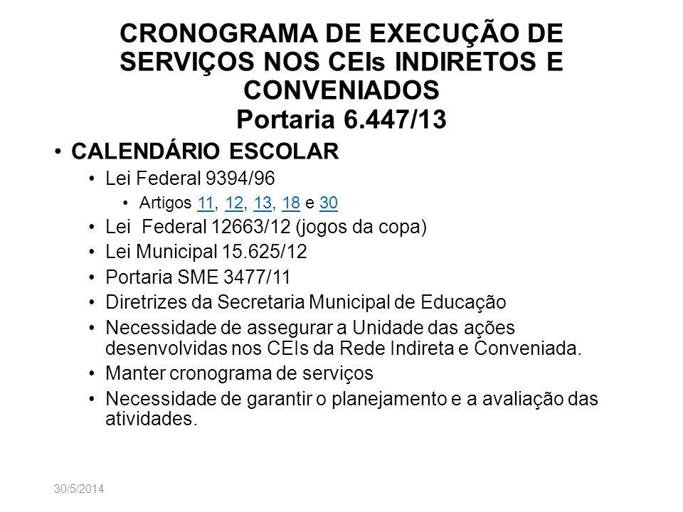 CRONOGRAMA DE EXECUÇÃO DE SERVIÇOS NOS CEIs INDIRETOS E CONVENIADOS Portaria 6.447/13