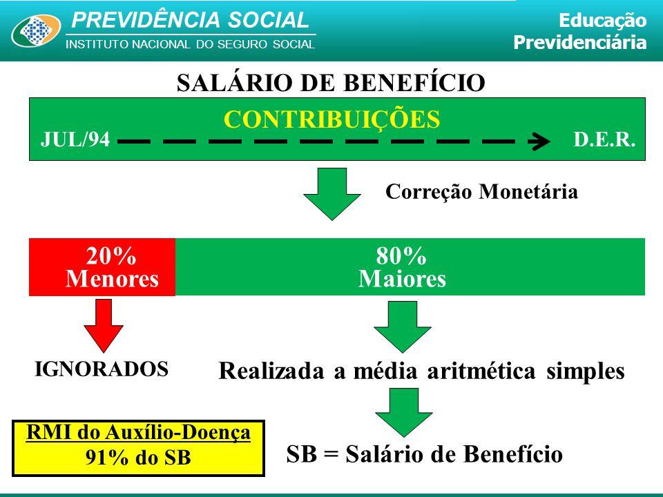 SALÁRIO DE BENEFÍCIO 20% Menores 80% Maiores