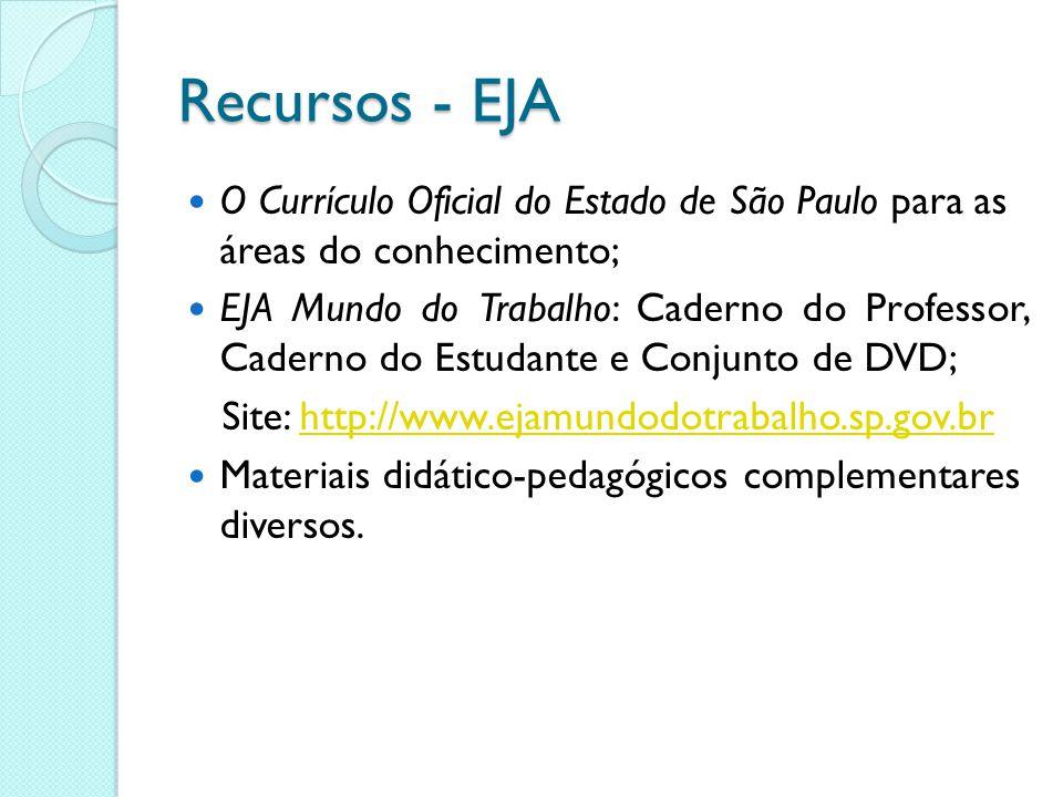 Recursos - EJA O Currículo Oficial do Estado de São Paulo para as áreas do conhecimento;