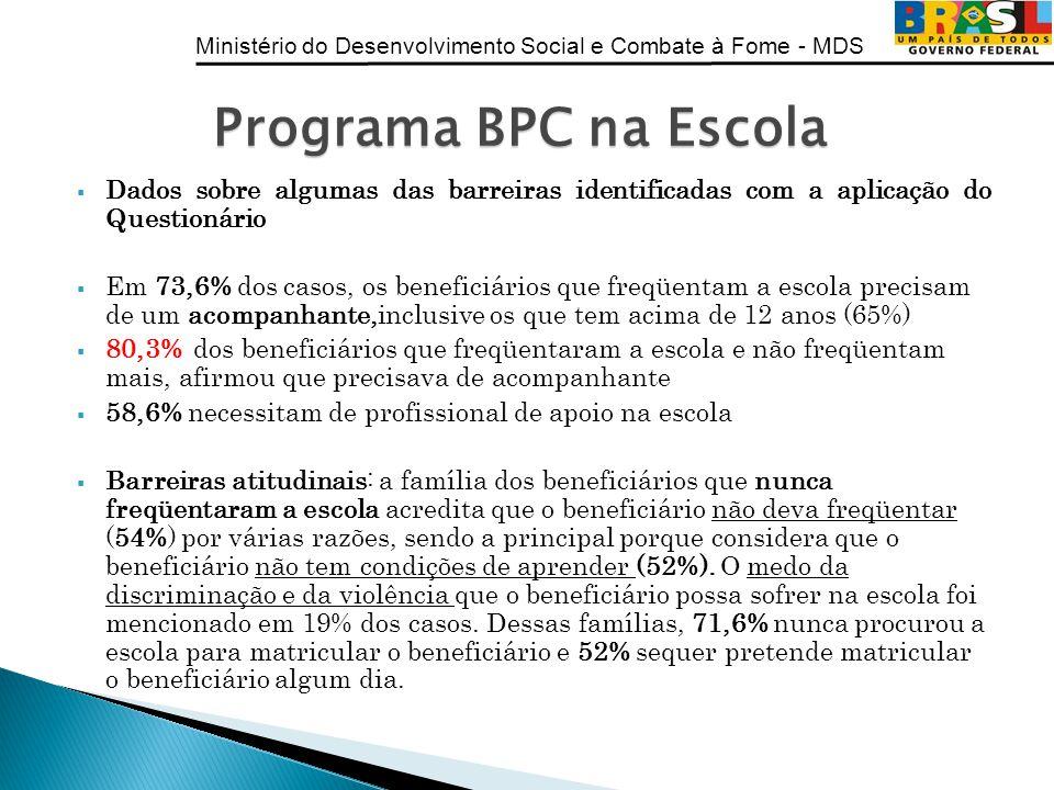 Programa BPC na Escola Dados sobre algumas das barreiras identificadas com a aplicação do Questionário.