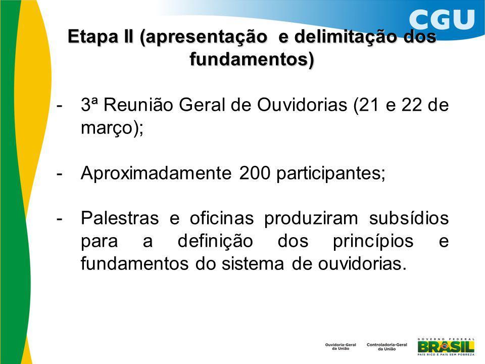 Etapa II (apresentação e delimitação dos fundamentos)
