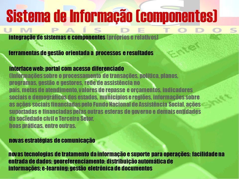 Sistema de Informação (componentes)