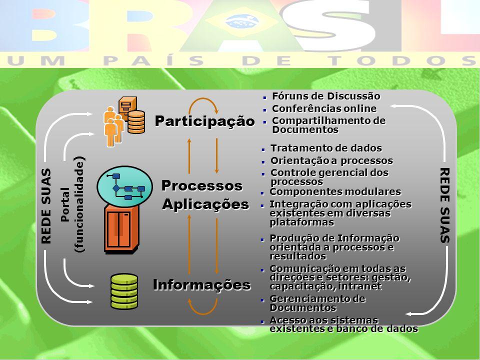 Portal (funcionalidade)