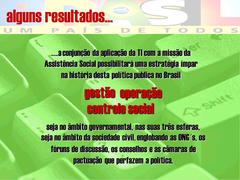 alguns resultados... gestão operação controle social