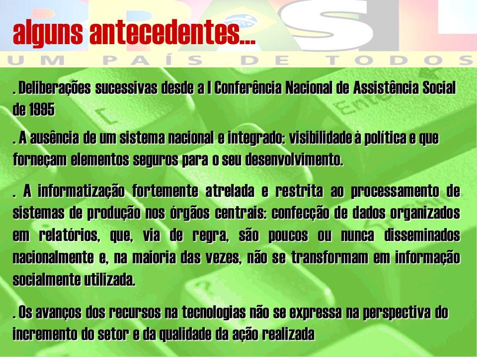 alguns antecedentes... . Deliberações sucessivas desde a I Conferência Nacional de Assistência Social de 1995.