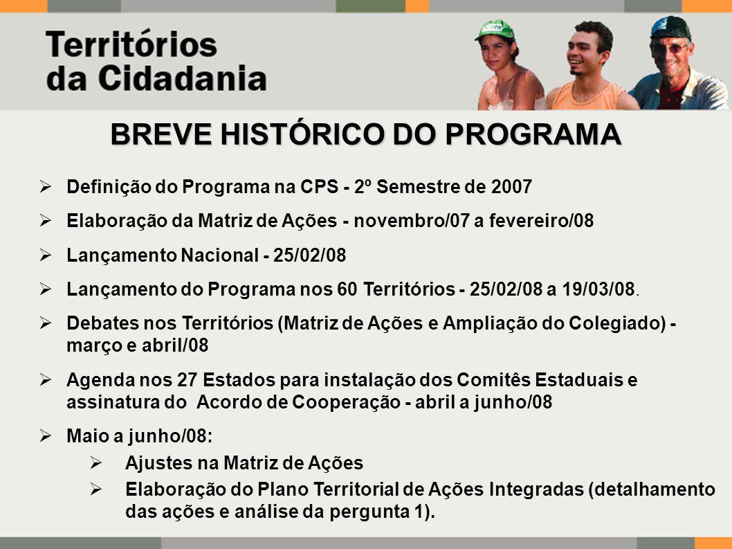 BREVE HISTÓRICO DO PROGRAMA
