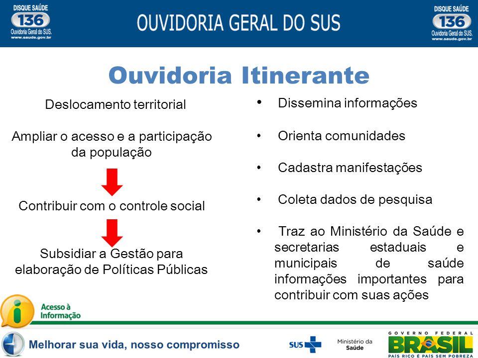 Ouvidoria Itinerante Dissemina informações Deslocamento territorial