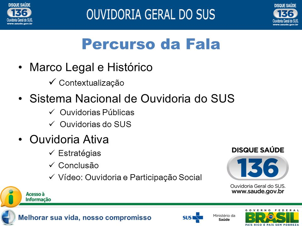Percurso da Fala Marco Legal e Histórico