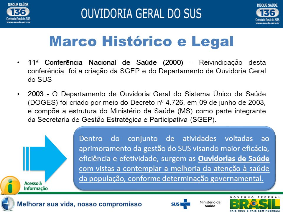 Marco Histórico e Legal