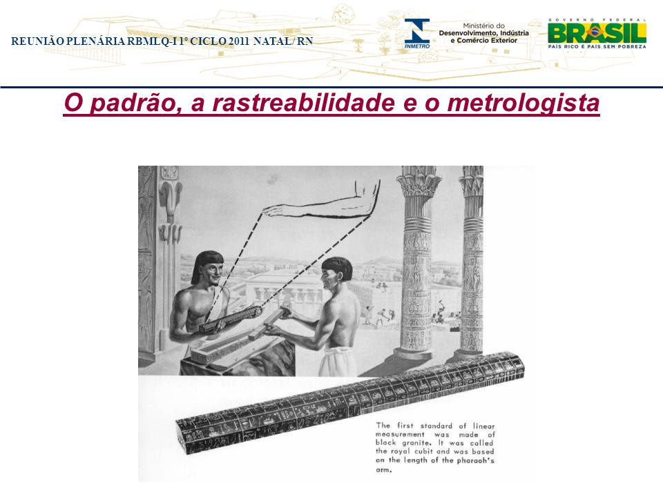 O padrão, a rastreabilidade e o metrologista