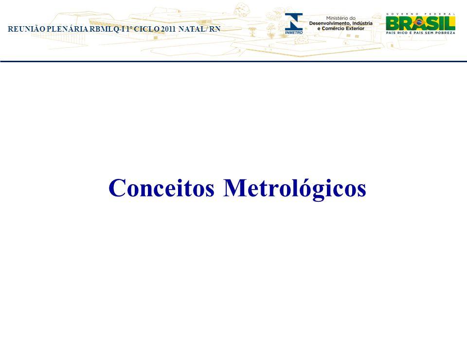 Conceitos Metrológicos