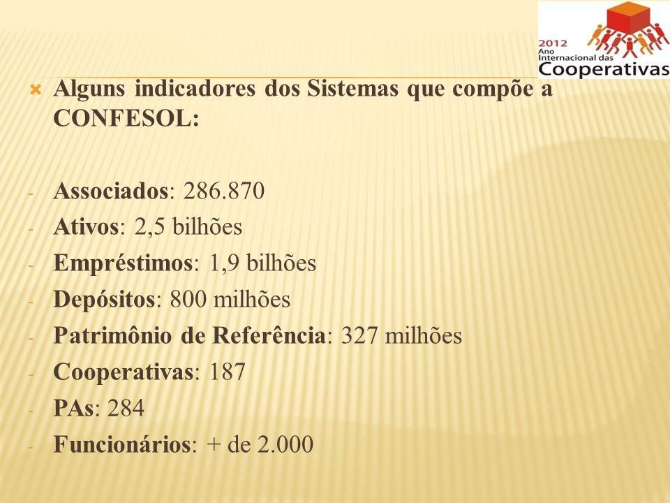 Alguns indicadores dos Sistemas que compõe a CONFESOL: