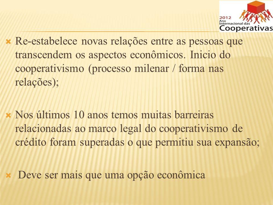 Re-estabelece novas relações entre as pessoas que transcendem os aspectos econômicos. Inicio do cooperativismo (processo milenar / forma nas relações);