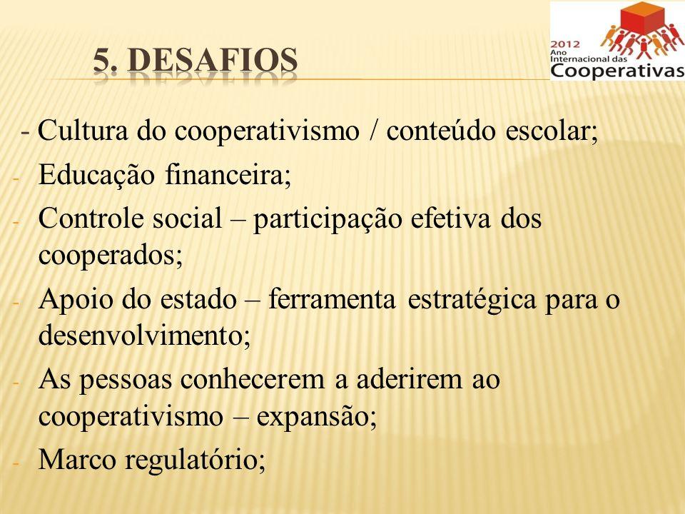 5. Desafios - Cultura do cooperativismo / conteúdo escolar;