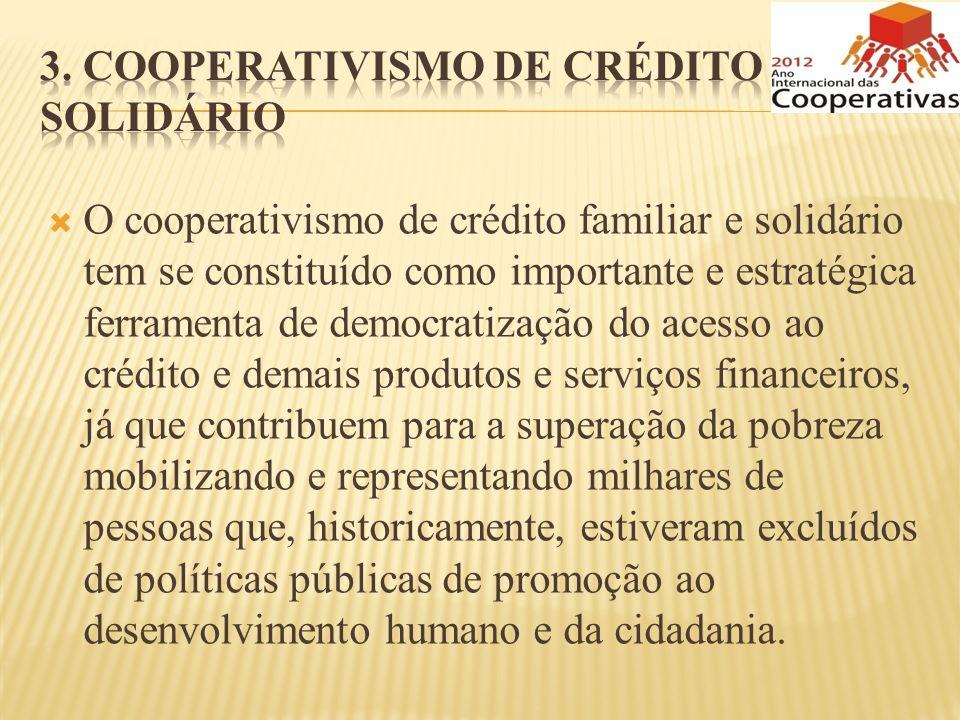3. Cooperativismo de crédito solidário