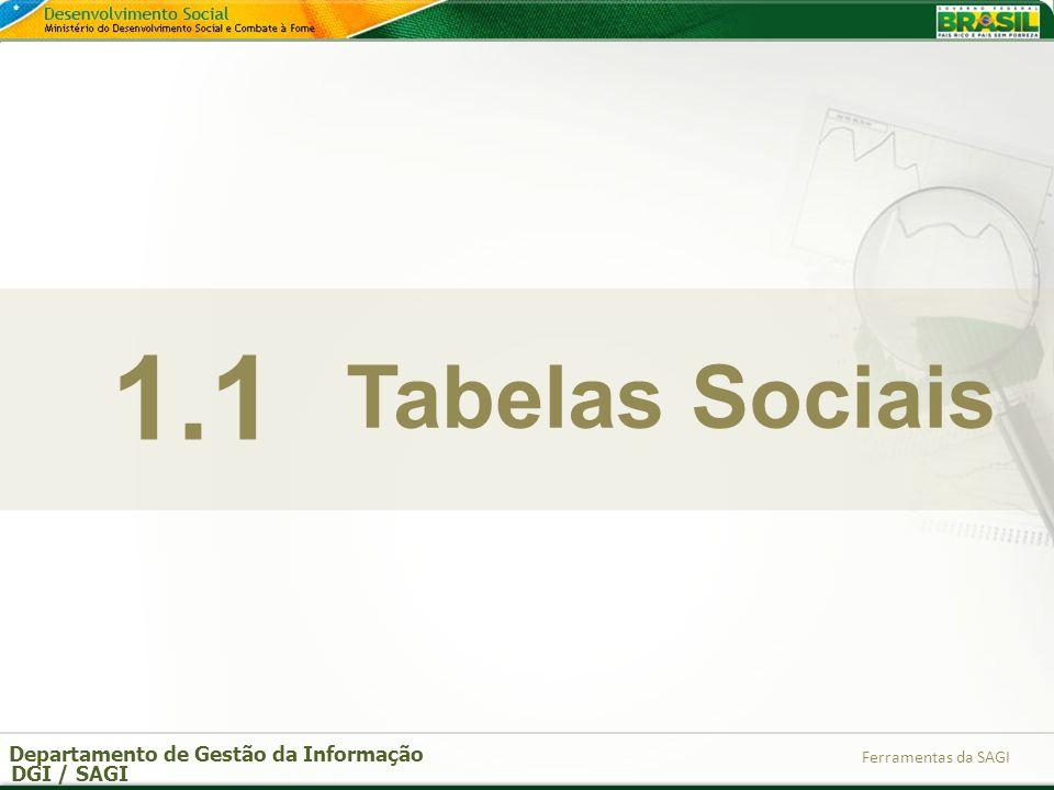 1.1 Tabelas Sociais