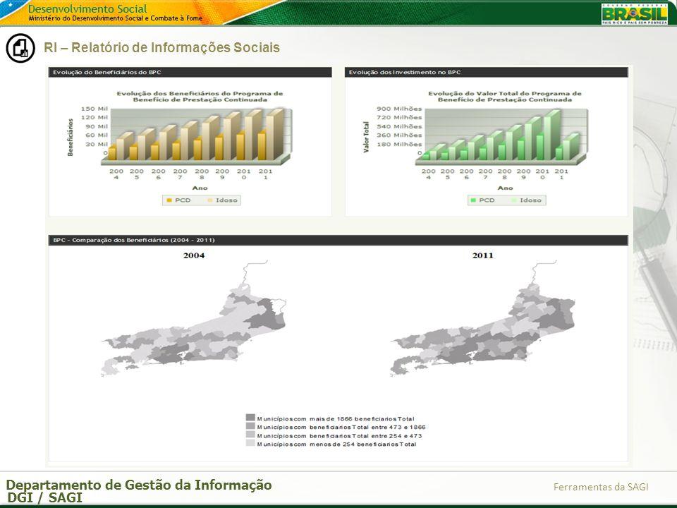 RI – Relatório de Informações Sociais