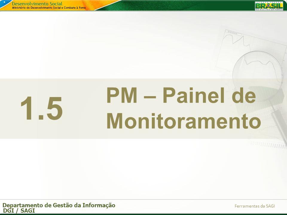 PM – Painel de Monitoramento