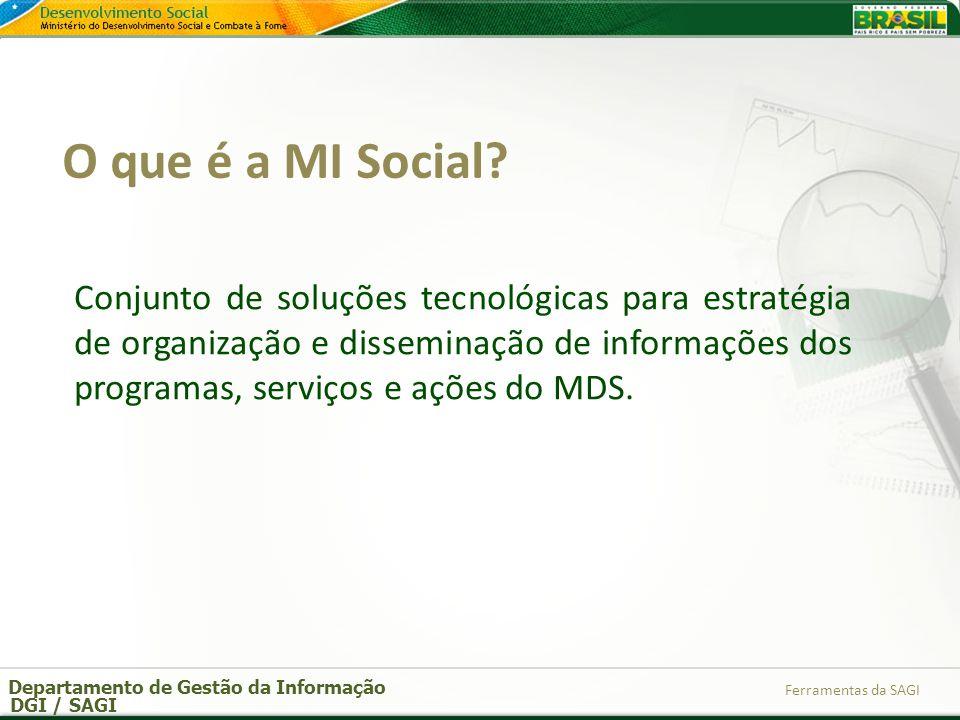 O que é a MI Social