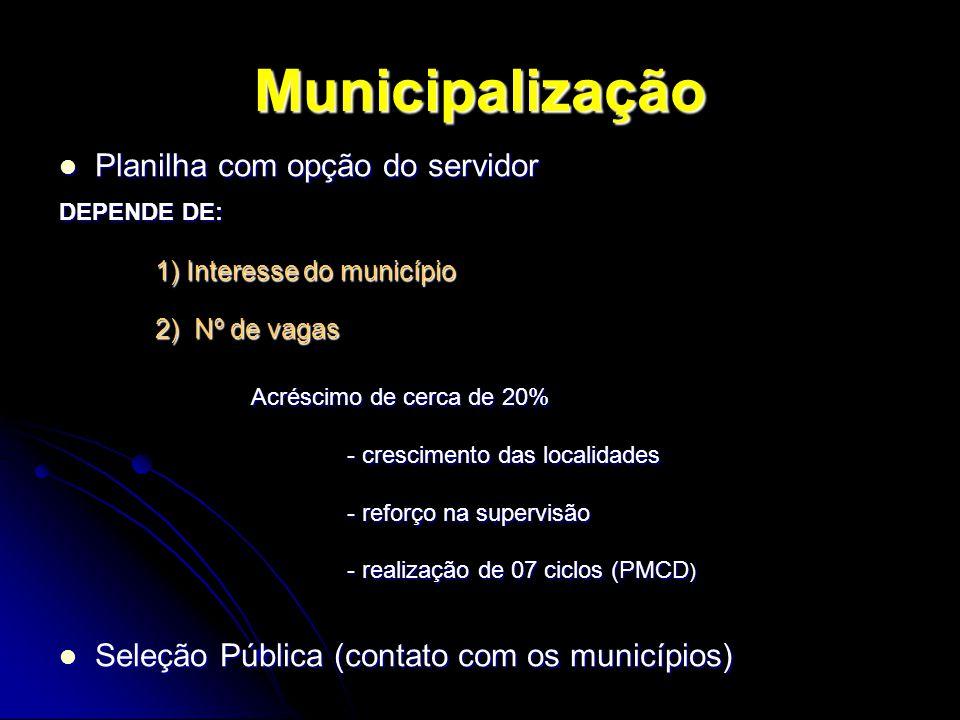Municipalização Planilha com opção do servidor