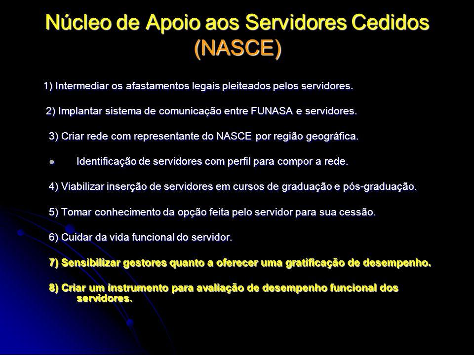 Núcleo de Apoio aos Servidores Cedidos (NASCE)