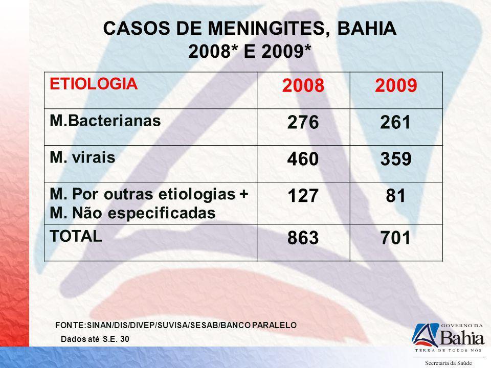 CASOS DE MENINGITES, BAHIA 2008* E 2009*
