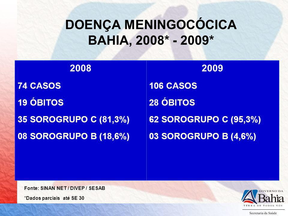 DOENÇA MENINGOCÓCICA BAHIA, 2008* - 2009*