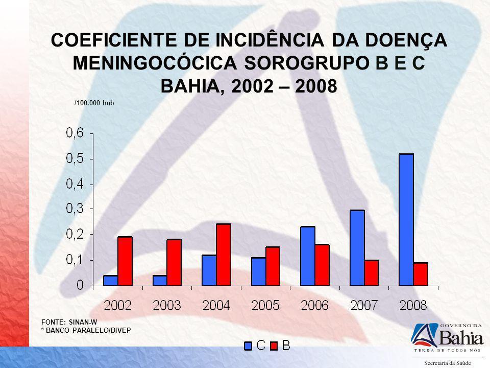 COEFICIENTE DE INCIDÊNCIA DA DOENÇA MENINGOCÓCICA SOROGRUPO B E C BAHIA, 2002 – 2008